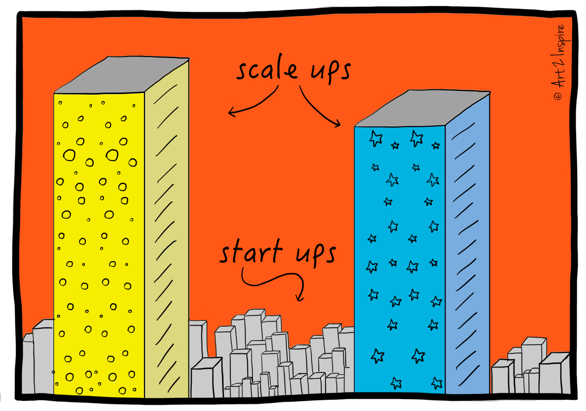 What scales is not the right question. What scales with the right unit economics is the right question.